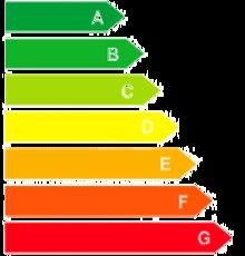 Escala_Certificación_Energetica_de_Edificios