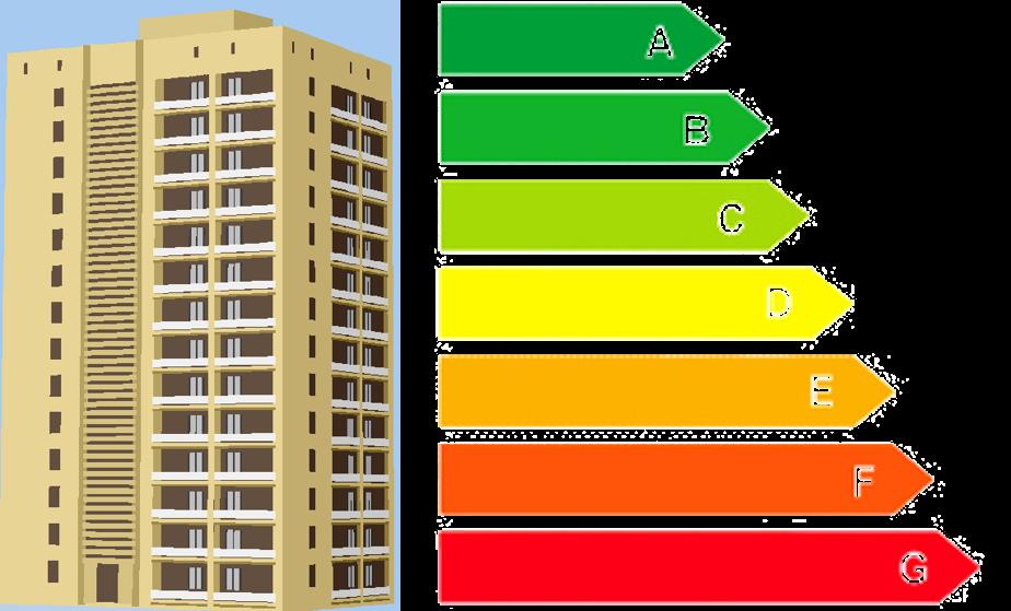 Impacto de los certificados energéticos en el valor del inmueble